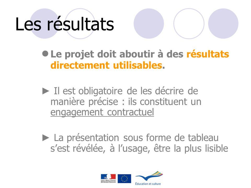 Les résultats Le projet doit aboutir à des résultats directement utilisables. Il est obligatoire de les décrire de manière précise : ils constituent u