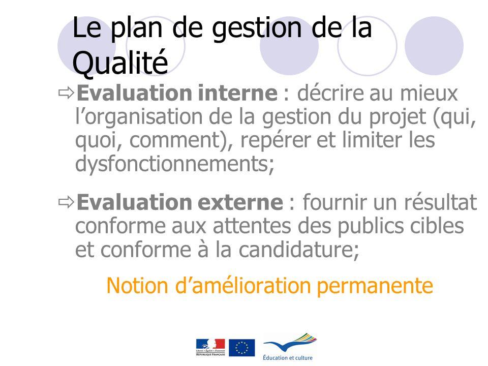 Le plan de gestion de la Qualité Evaluation interne : décrire au mieux lorganisation de la gestion du projet (qui, quoi, comment), repérer et limiter