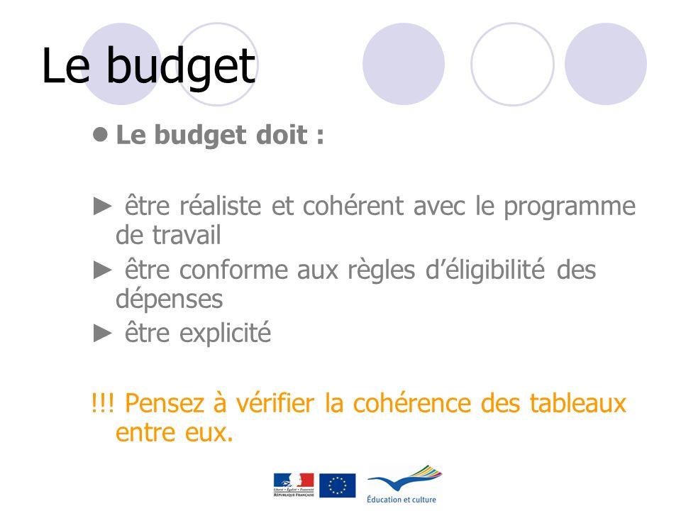 Le budget Le budget doit : être réaliste et cohérent avec le programme de travail être conforme aux règles déligibilité des dépenses être explicité !!