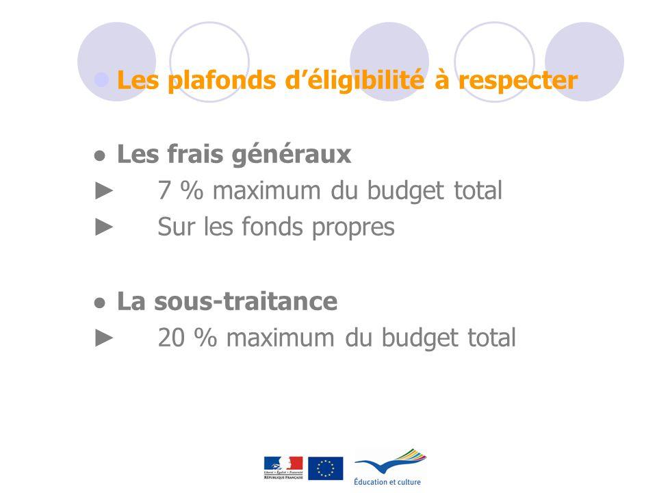 Les plafonds déligibilité à respecter Les frais généraux 7 % maximum du budget total Sur les fonds propres La sous-traitance 20 % maximum du budget to