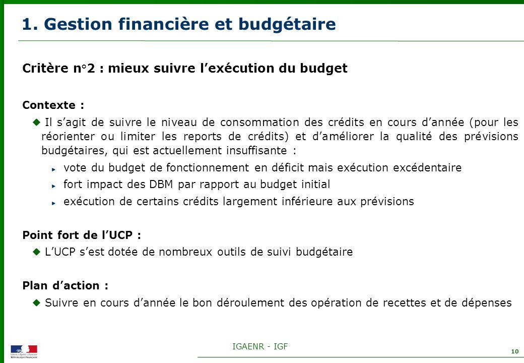 IGAENR - IGF 10 1. Gestion financière et budgétaire Critère n°2 : mieux suivre lexécution du budget Contexte : Il sagit de suivre le niveau de consomm