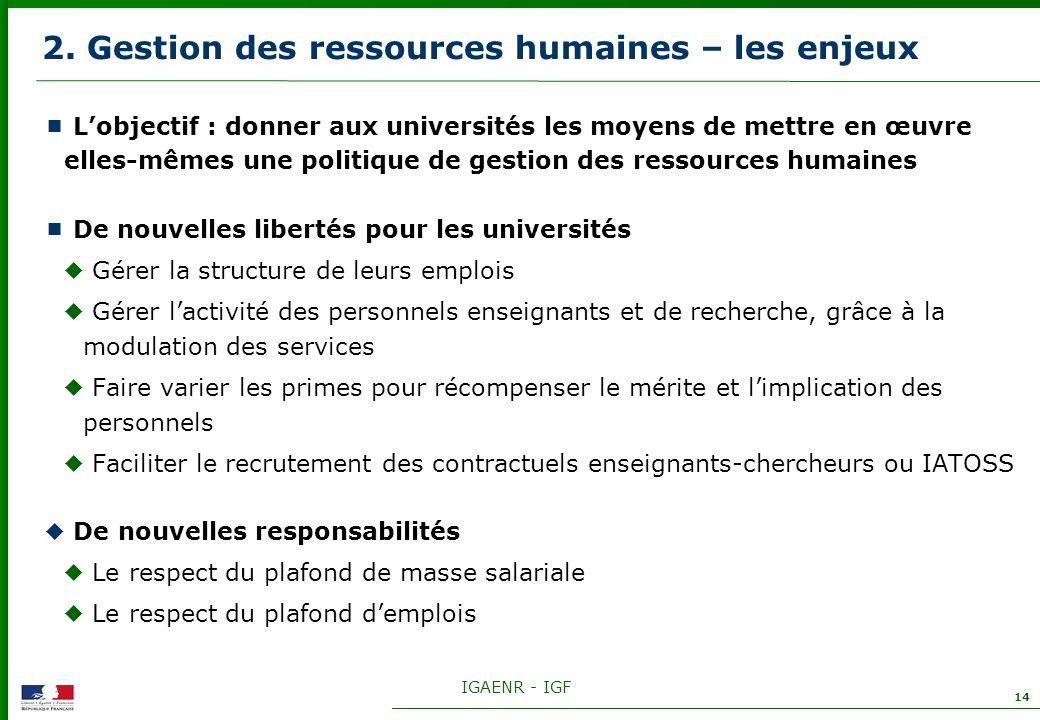 IGAENR - IGF 14 2. Gestion des ressources humaines – les enjeux Lobjectif : donner aux universités les moyens de mettre en œuvre elles-mêmes une polit