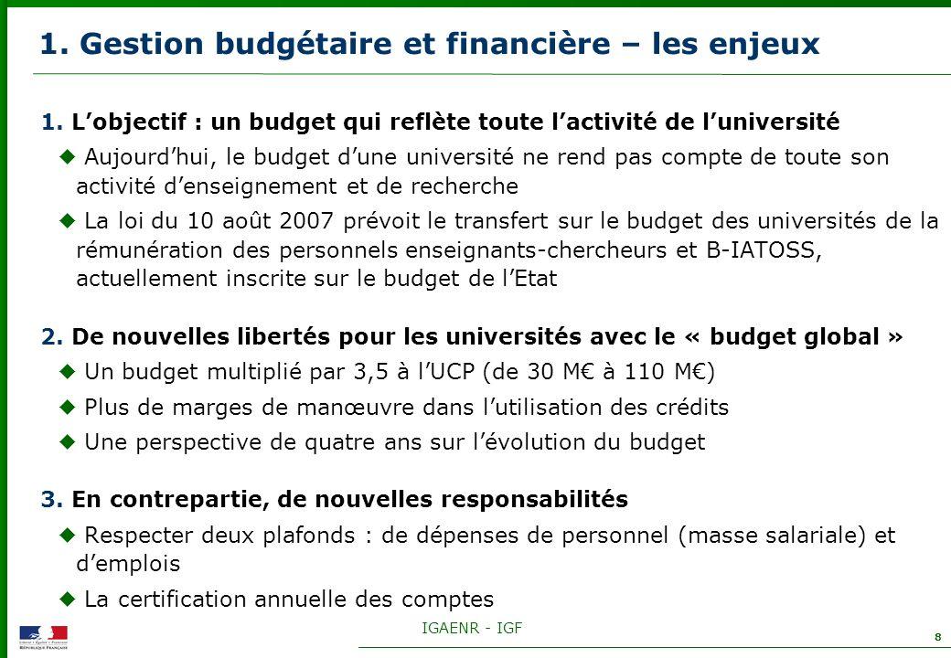 IGAENR - IGF 8 1. Gestion budgétaire et financière – les enjeux 1. Lobjectif : un budget qui reflète toute lactivité de luniversité Aujourdhui, le bud