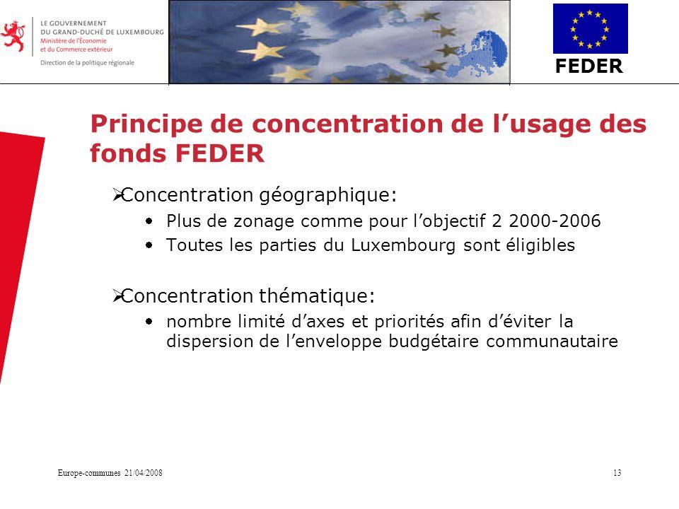 FEDER Europe-communes 21/04/200813 Principe de concentration de lusage des fonds FEDER Concentration géographique: Plus de zonage comme pour lobjectif