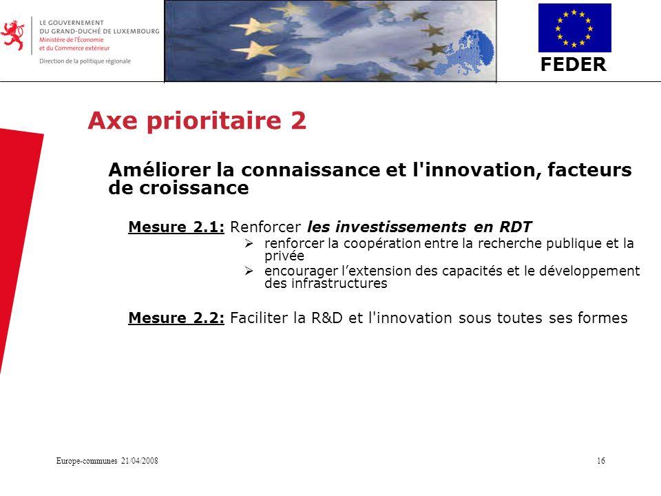 FEDER Europe-communes 21/04/200816 Axe prioritaire 2 Améliorer la connaissance et l'innovation, facteurs de croissance Mesure 2.1: Renforcer les inves