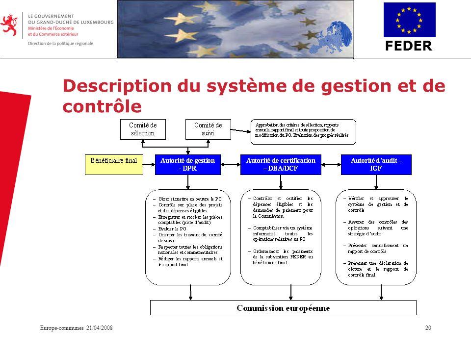 FEDER Europe-communes 21/04/200820 Description du système de gestion et de contrôle