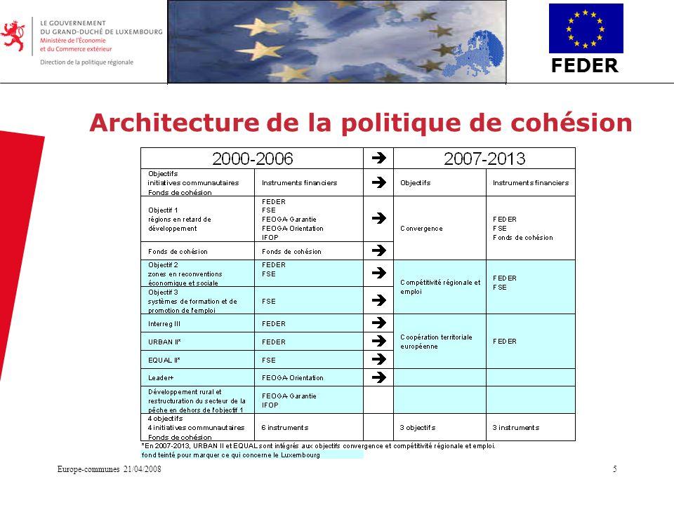 FEDER Europe-communes 21/04/20085 Architecture de la politique de cohésion