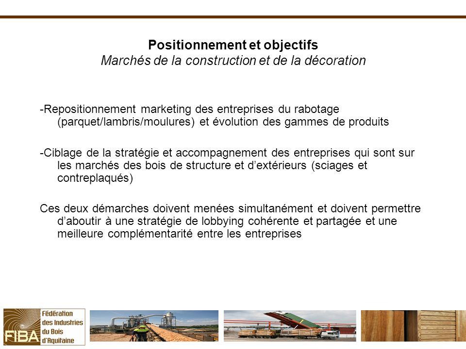 Positionnement et objectifs Marchés de la construction et de la décoration -Repositionnement marketing des entreprises du rabotage (parquet/lambris/mo