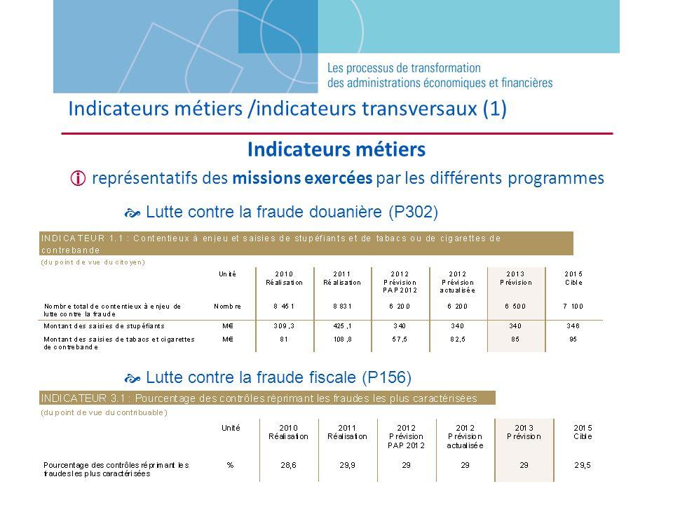 Indicateurs métiers représentatifs des missions exercées par les différents programmes Lutte contre la fraude douanière (P302) Lutte contre la fraude