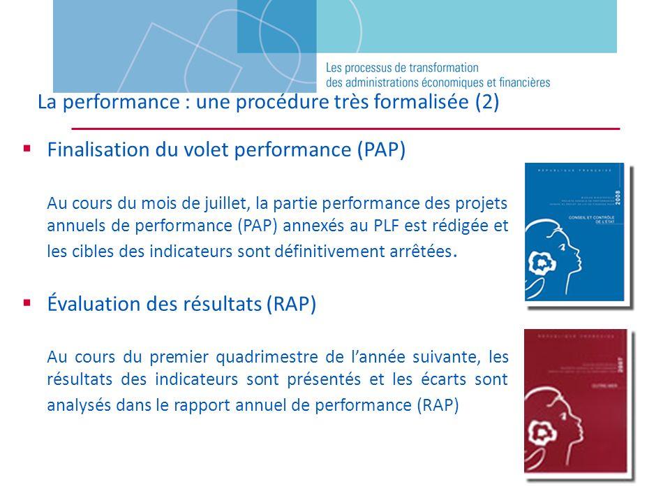 Finalisation du volet performance (PAP) Au cours du mois de juillet, la partie performance des projets annuels de performance (PAP) annexés au PLF est