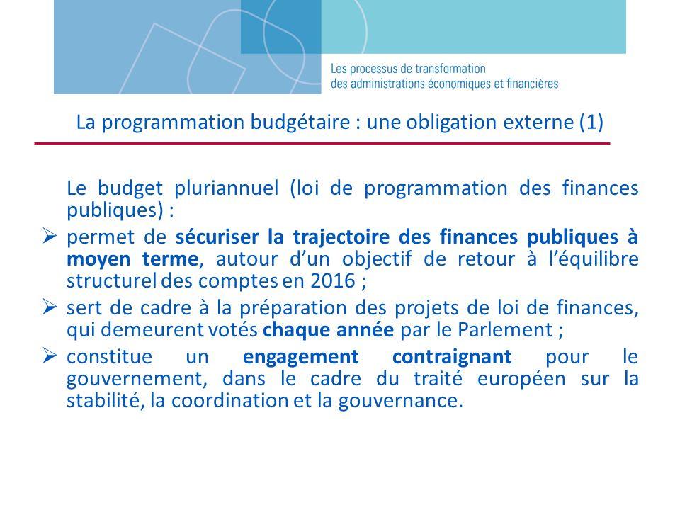La programmation budgétaire : une obligation externe (1) Le budget pluriannuel (loi de programmation des finances publiques) : permet de sécuriser la