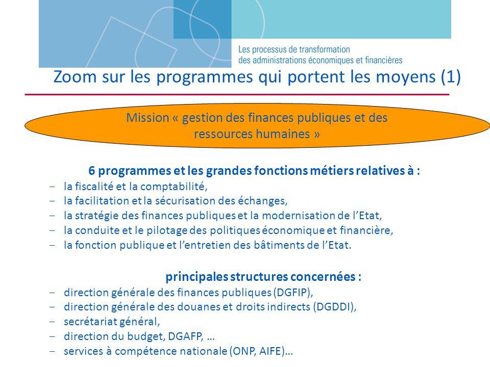 Zoom sur les programmes qui portent les moyens (1) 6 programmes et les grandes fonctions métiers relatives à : - la fiscalité et la comptabilité, - la