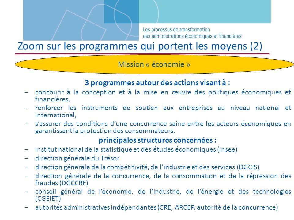 3 programmes autour des actions visant à : - concourir à la conception et à la mise en œuvre des politiques économiques et financières, - renforcer le