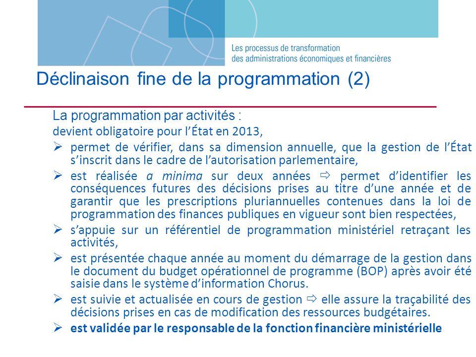 La programmation par activités : devient obligatoire pour lÉtat en 2013, permet de vérifier, dans sa dimension annuelle, que la gestion de lÉtat sinsc