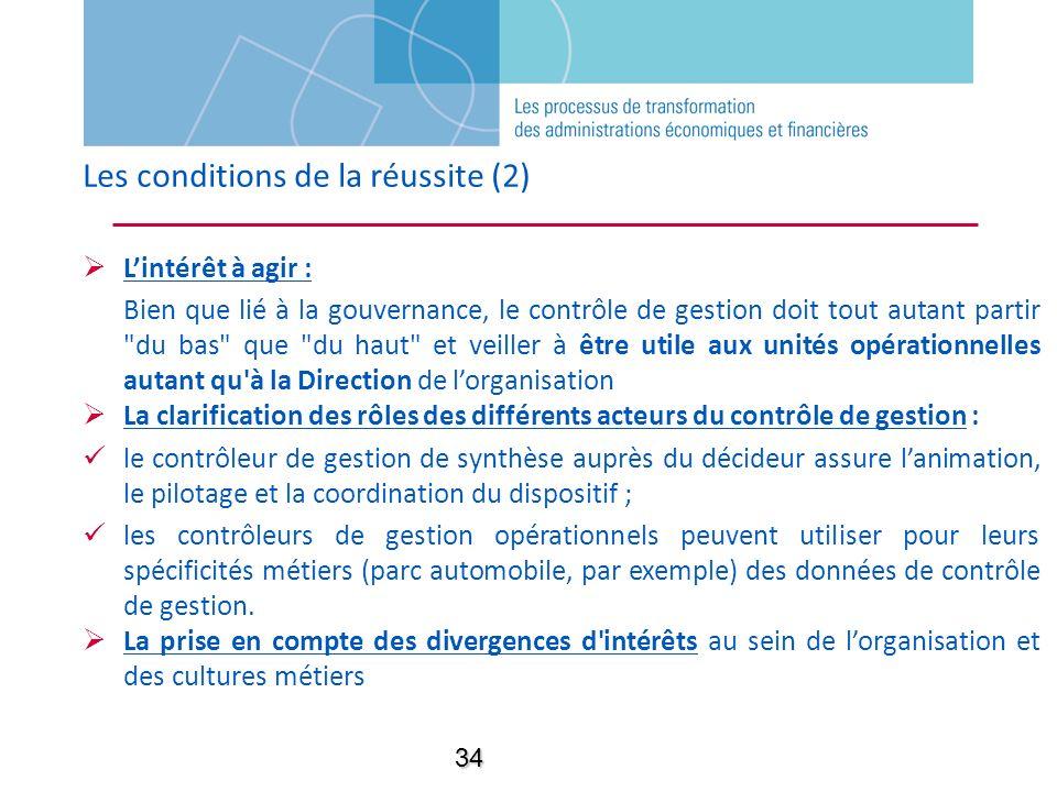 Les conditions de la réussite (2) Lintérêt à agir : Bien que lié à la gouvernance, le contrôle de gestion doit tout autant partir