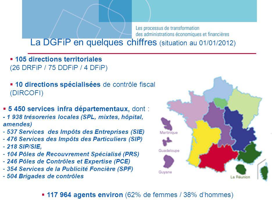 La DGFiP en quelques chiffres (situation au 01/01/2012) 105 directions territoriales (26 DRFiP / 75 DDFiP / 4 DFiP) 10 directions spécialisées de cont