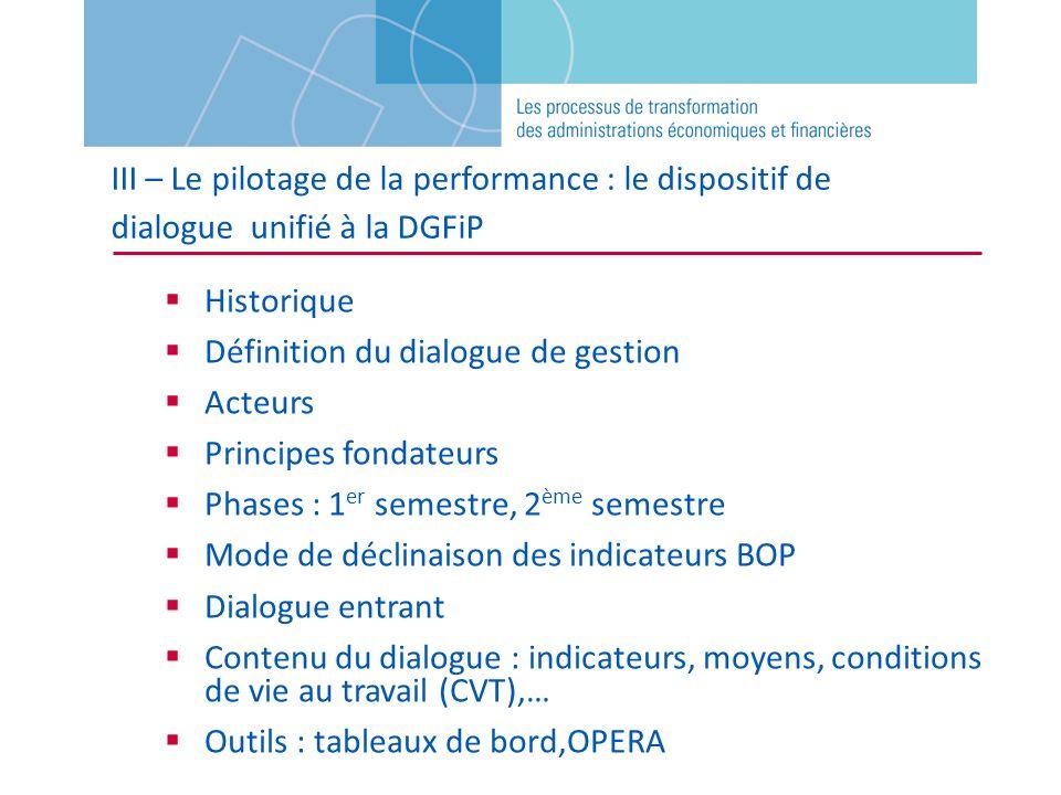 III – Le pilotage de la performance : le dispositif de dialogue unifié à la DGFiP Historique Définition du dialogue de gestion Acteurs Principes fonda