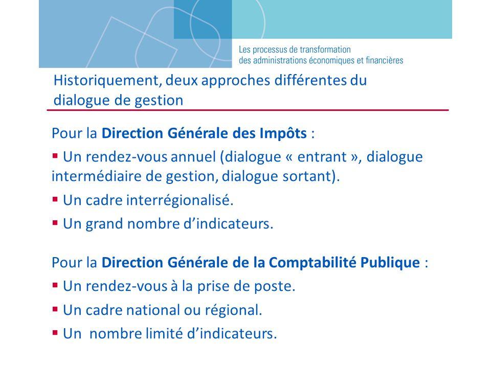 Historiquement, deux approches différentes du dialogue de gestion Pour la Direction Générale des Impôts : Un rendez-vous annuel (dialogue « entrant »,