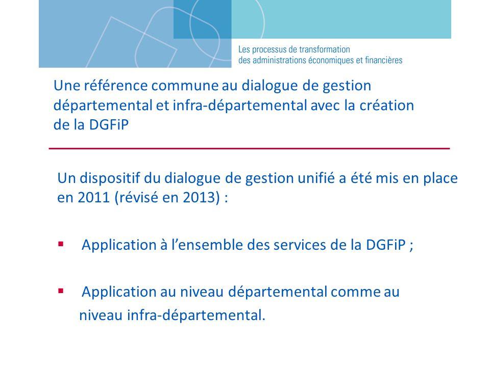 Une référence commune au dialogue de gestion départemental et infra-départemental avec la création de la DGFiP Un dispositif du dialogue de gestion un