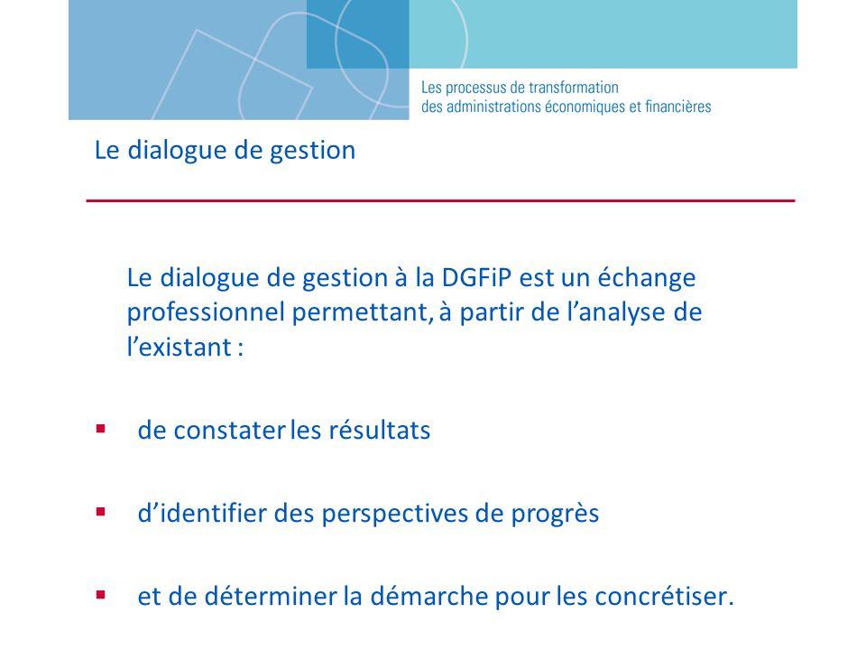Le dialogue de gestion Le dialogue de gestion à la DGFiP est un échange professionnel permettant, à partir de lanalyse de lexistant : de constater les
