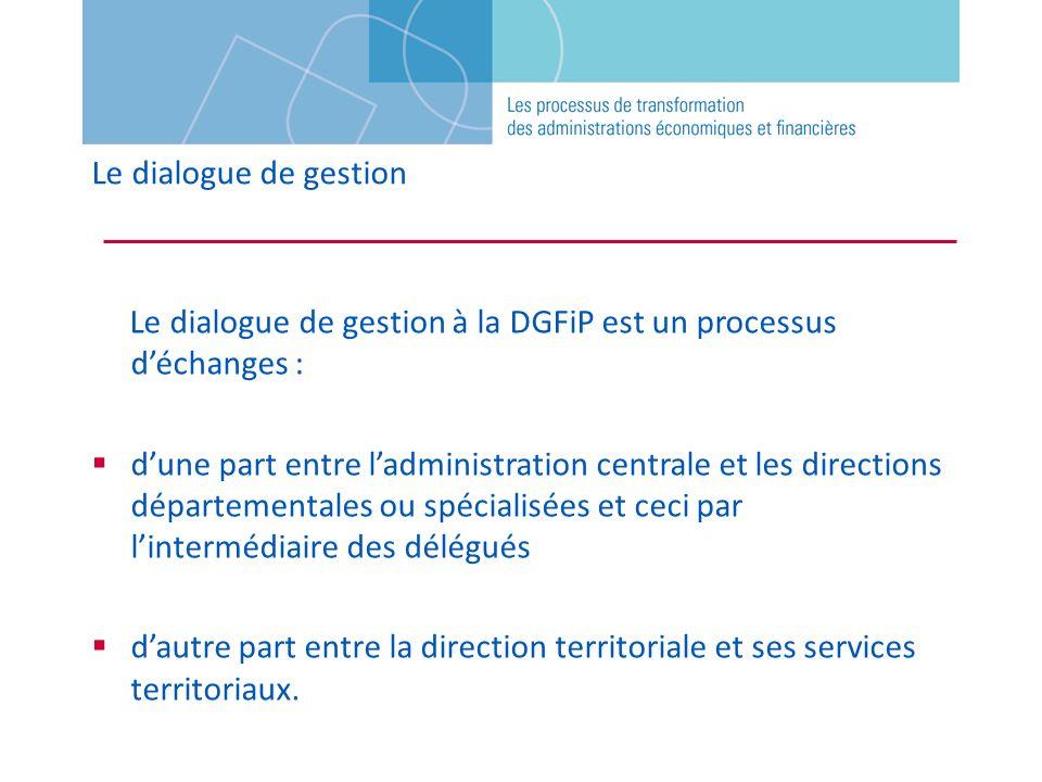 Le dialogue de gestion Le dialogue de gestion à la DGFiP est un processus déchanges : dune part entre ladministration centrale et les directions dépar