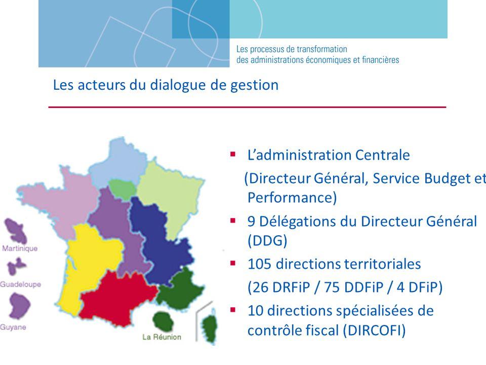 Les acteurs du dialogue de gestion Ladministration Centrale (Directeur Général, Service Budget et Performance) 9 Délégations du Directeur Général (DDG