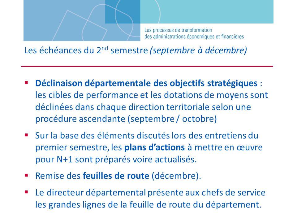 Les échéances du 2 nd semestre (septembre à décembre) Déclinaison départementale des objectifs stratégiques : les cibles de performance et les dotatio
