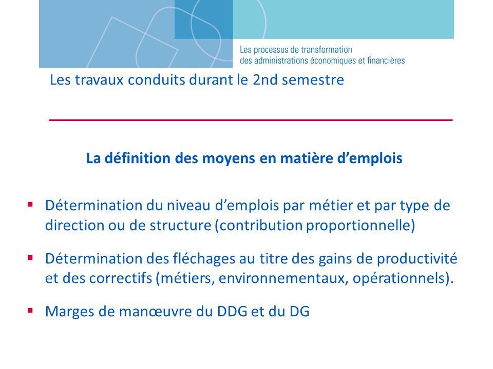 Les travaux conduits durant le 2nd semestre La définition des moyens en matière demplois Détermination du niveau demplois par métier et par type de di