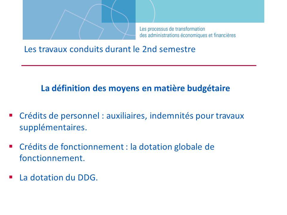 Les travaux conduits durant le 2nd semestre La définition des moyens en matière budgétaire Crédits de personnel : auxiliaires, indemnités pour travaux