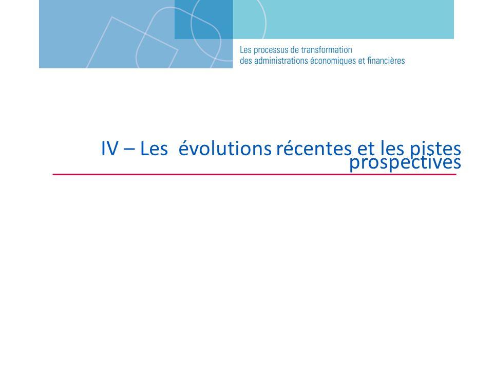 IV – Les évolutions récentes et les pistes prospectives