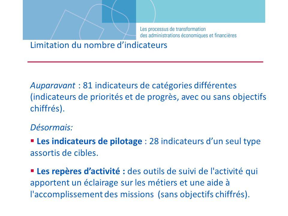 Limitation du nombre dindicateurs Auparavant : 81 indicateurs de catégories différentes (indicateurs de priorités et de progrès, avec ou sans objectif