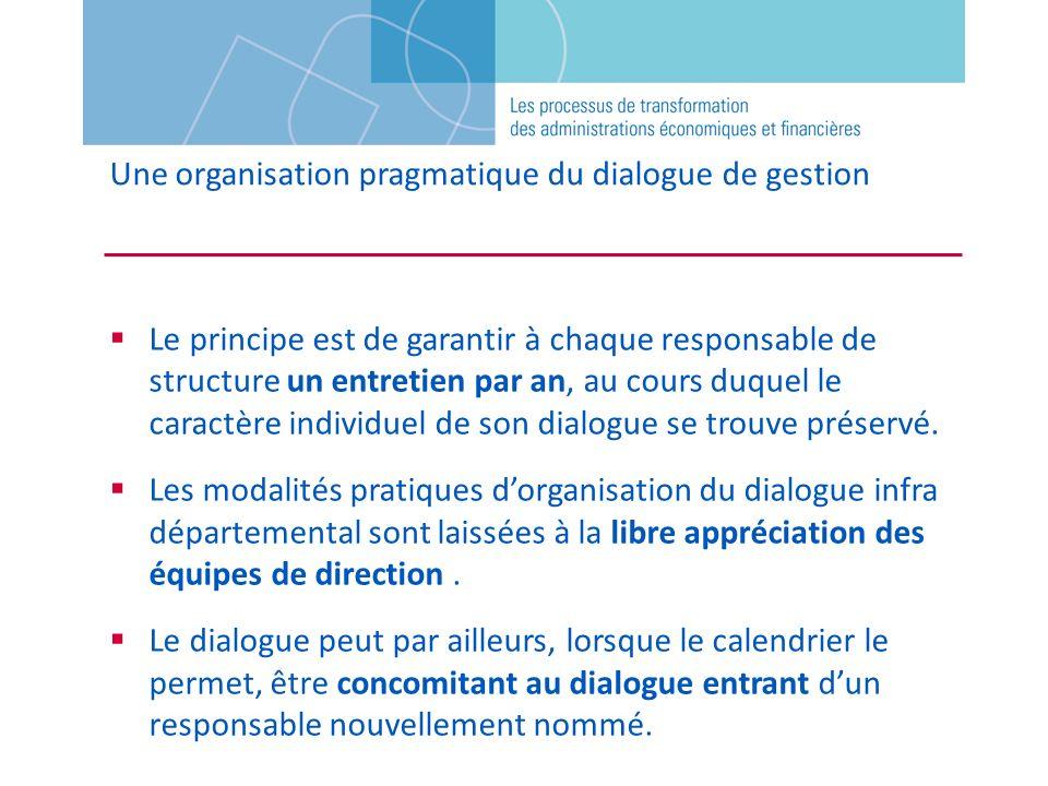 Une organisation pragmatique du dialogue de gestion Le principe est de garantir à chaque responsable de structure un entretien par an, au cours duquel