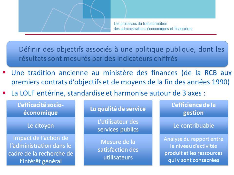 Un bon équilibre entre les 3 axes pour les MEF Répartition efficacité / efficience / qualité Missions Indicateurs defficacité (citoyen) Indicateurs de qualité (usager) Indicateurs d efficience (contribuable) PAP 2012PAP 2013PAP 2012PAP 2013PAP 2012PAP 2013 Aide publique au développement0% 100% Economie45,8%46,2%33,3%30,8%20,8%23,1% Engagements financiers de lEtat47,8%52,2%13%8,7%39,1% Gestion des finances publiques et des ressources humaines 20,4%22,2%38,9%37%40,7% Recherche et enseignement supérieur50% 0% 50% Remboursements et dégrèvement d impôts 0% 75% 25% TOTAL30,9%32,8%28,5%26,4%40,7%40,8%
