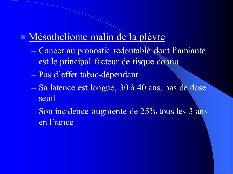 Mésotheliome malin de la plèvre – Cancer au pronostic redoutable dont lamiante est le principal facteur de risque connu – Pas deffet tabac-dépendant –