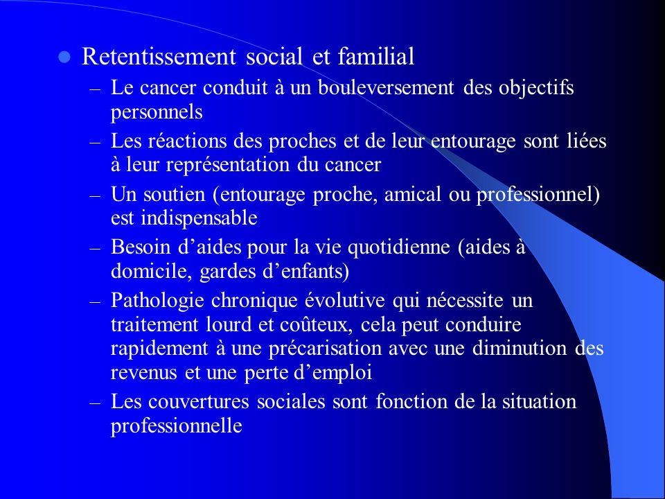 Retentissement social et familial – Le cancer conduit à un bouleversement des objectifs personnels – Les réactions des proches et de leur entourage so