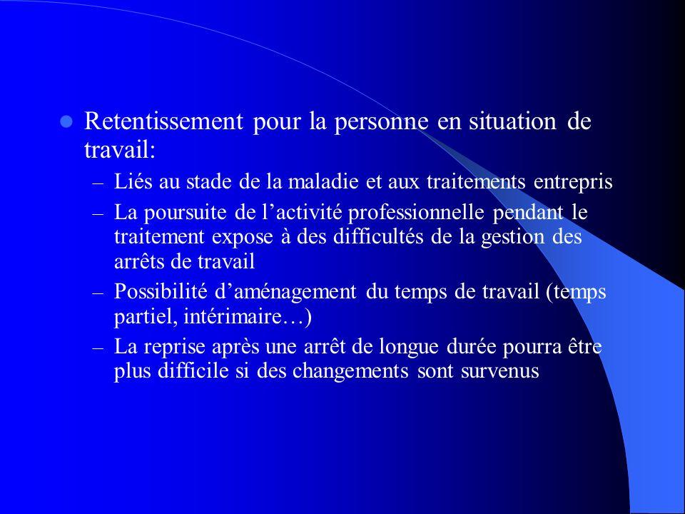 Retentissement pour la personne en situation de travail: – Liés au stade de la maladie et aux traitements entrepris – La poursuite de lactivité profes
