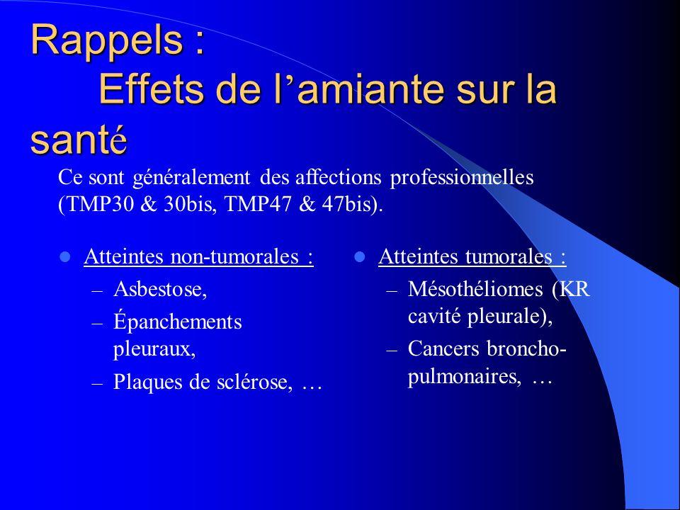 Rappels : Effets de l amiante sur la sant é Atteintes non-tumorales : – Asbestose, – Épanchements pleuraux, – Plaques de sclérose, … Atteintes tumoral
