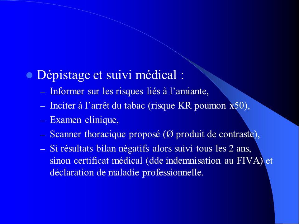 Dépistage et suivi médical : – Informer sur les risques liés à lamiante, – Inciter à larrêt du tabac (risque KR poumon x50), – Examen clinique, – Scan