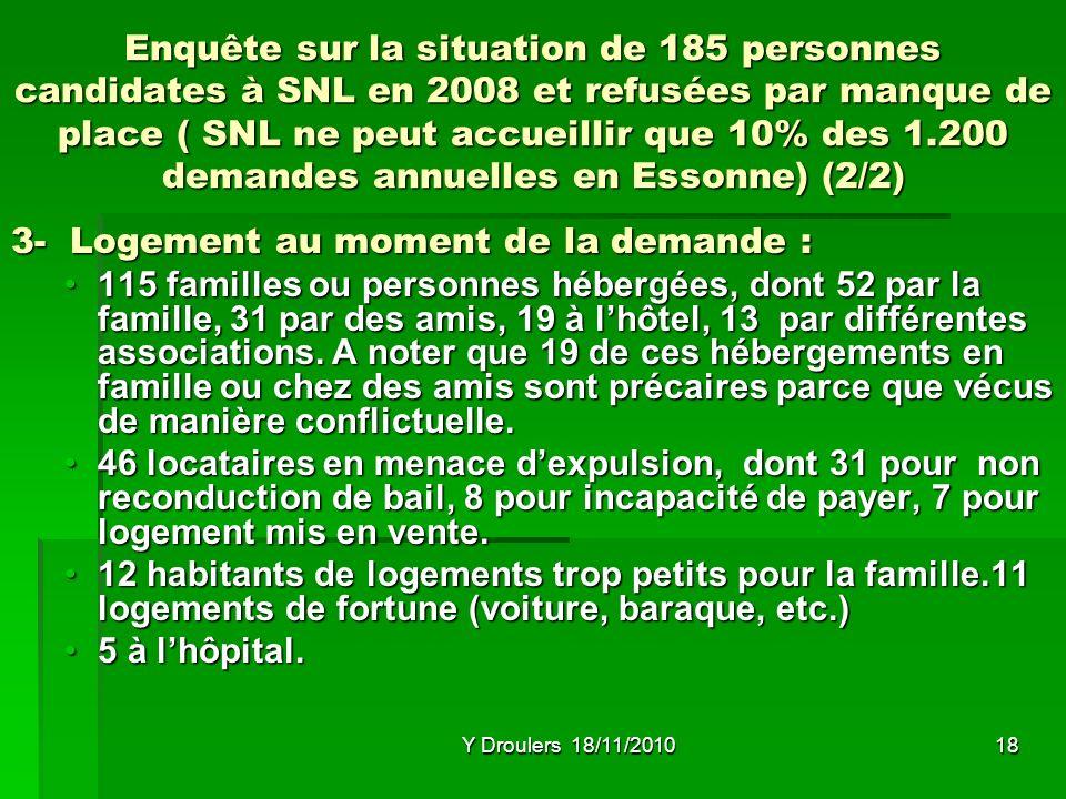 Y Droulers 18/11/201018 Enquête sur la situation de 185 personnes candidates à SNL en 2008 et refusées par manque de place ( SNL ne peut accueillir que 10% des 1.200 demandes annuelles en Essonne) (2/2) 3- Logement au moment de la demande : 115 familles ou personnes hébergées, dont 52 par la famille, 31 par des amis, 19 à lhôtel, 13 par différentes associations.
