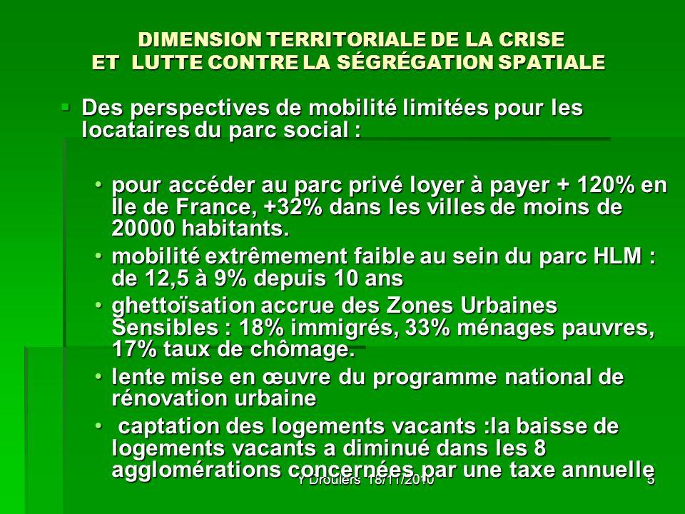 Y Droulers 18/11/20105 DIMENSION TERRITORIALE DE LA CRISE ET LUTTE CONTRE LA SÉGRÉGATION SPATIALE DIMENSION TERRITORIALE DE LA CRISE ET LUTTE CONTRE LA SÉGRÉGATION SPATIALE Des perspectives de mobilité limitées pour les locataires du parc social : Des perspectives de mobilité limitées pour les locataires du parc social : pour accéder au parc privé loyer à payer + 120% en Ile de France, +32% dans les villes de moins de 20000 habitants.pour accéder au parc privé loyer à payer + 120% en Ile de France, +32% dans les villes de moins de 20000 habitants.