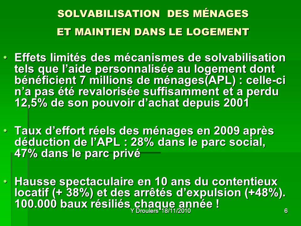 Y Droulers 18/11/20106 SOLVABILISATION DES MÉNAGES ET MAINTIEN DANS LE LOGEMENT Effets limités des mécanismes de solvabilisation tels que laide personnalisée au logement dont bénéficient 7 millions de ménages(APL) : celle-ci na pas été revalorisée suffisamment et a perdu 12,5% de son pouvoir dachat depuis 2001Effets limités des mécanismes de solvabilisation tels que laide personnalisée au logement dont bénéficient 7 millions de ménages(APL) : celle-ci na pas été revalorisée suffisamment et a perdu 12,5% de son pouvoir dachat depuis 2001 Taux deffort réels des ménages en 2009 après déduction de lAPL : 28% dans le parc social, 47% dans le parc privéTaux deffort réels des ménages en 2009 après déduction de lAPL : 28% dans le parc social, 47% dans le parc privé Hausse spectaculaire en 10 ans du contentieux locatif (+ 38%) et des arrêtés dexpulsion (+48%).