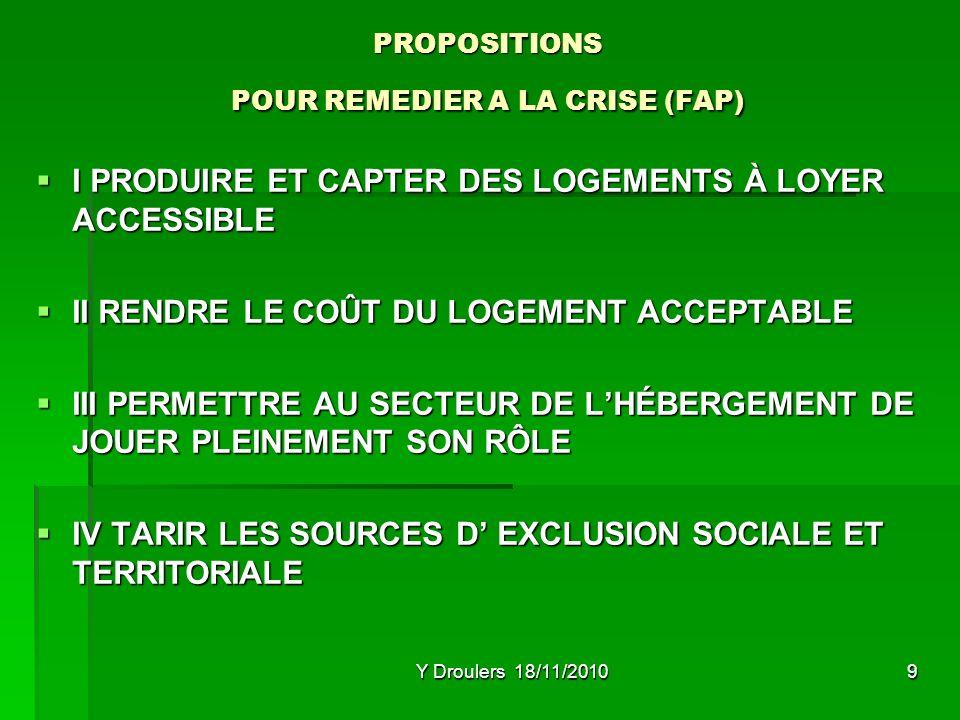 Y Droulers 18/11/20109 PROPOSITIONS POUR REMEDIER A LA CRISE (FAP) I PRODUIRE ET CAPTER DES LOGEMENTS À LOYER ACCESSIBLE I PRODUIRE ET CAPTER DES LOGEMENTS À LOYER ACCESSIBLE II RENDRE LE COÛT DU LOGEMENT ACCEPTABLE II RENDRE LE COÛT DU LOGEMENT ACCEPTABLE III PERMETTRE AU SECTEUR DE LHÉBERGEMENT DE JOUER PLEINEMENT SON RÔLE III PERMETTRE AU SECTEUR DE LHÉBERGEMENT DE JOUER PLEINEMENT SON RÔLE IV TARIR LES SOURCES D EXCLUSION SOCIALE ET TERRITORIALE IV TARIR LES SOURCES D EXCLUSION SOCIALE ET TERRITORIALE