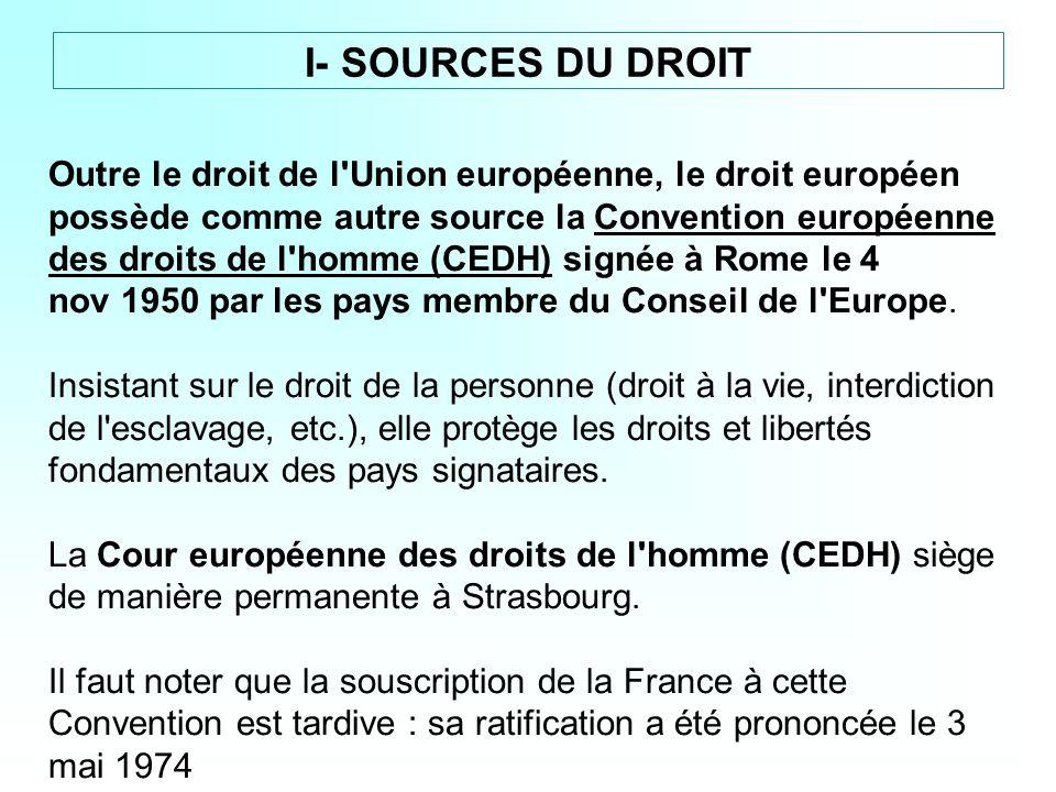 Outre le droit de l'Union européenne, le droit européen possède comme autre source la Convention européenne des droits de l'homme (CEDH) signée à Rome