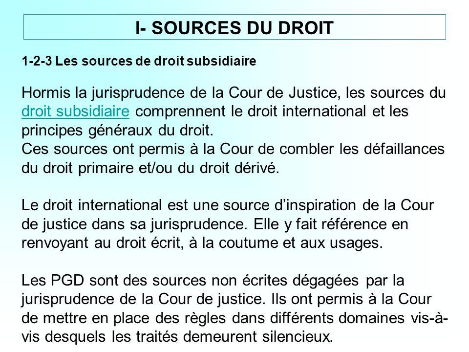 1-2-3 Les sources de droit subsidiaire Hormis la jurisprudence de la Cour de Justice, les sources du droit subsidiaire comprennent le droit internatio