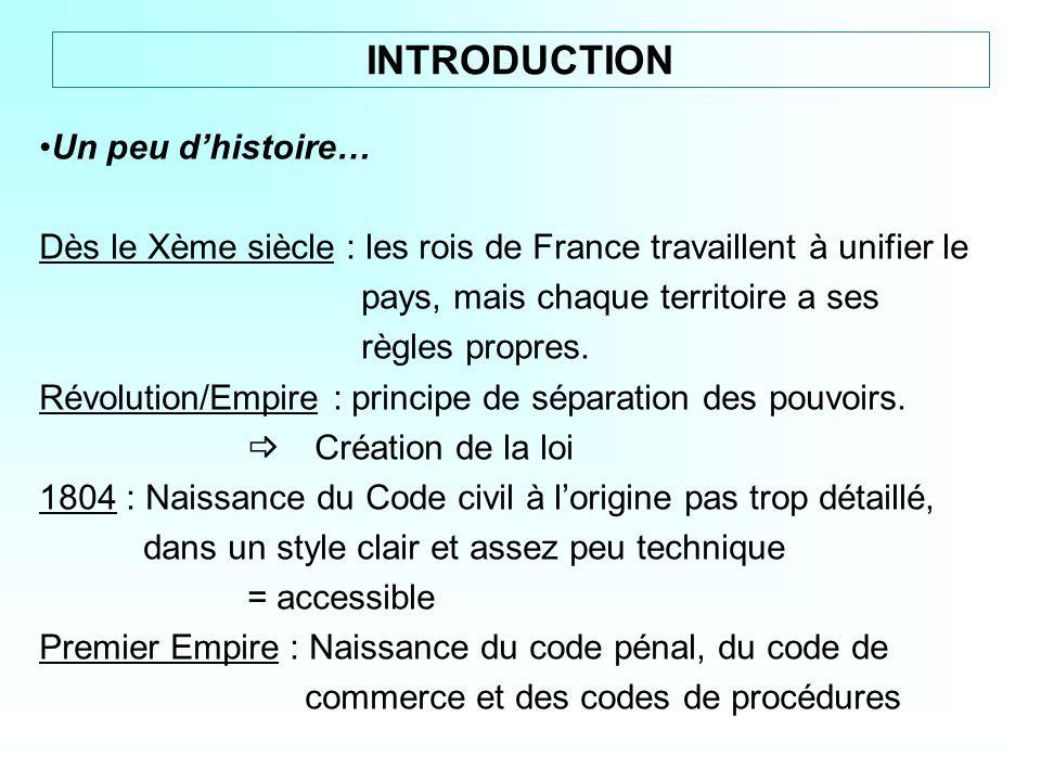 Un peu dhistoire… Dès le Xème siècle : les rois de France travaillent à unifier le pays, mais chaque territoire a ses règles propres. Révolution/Empir