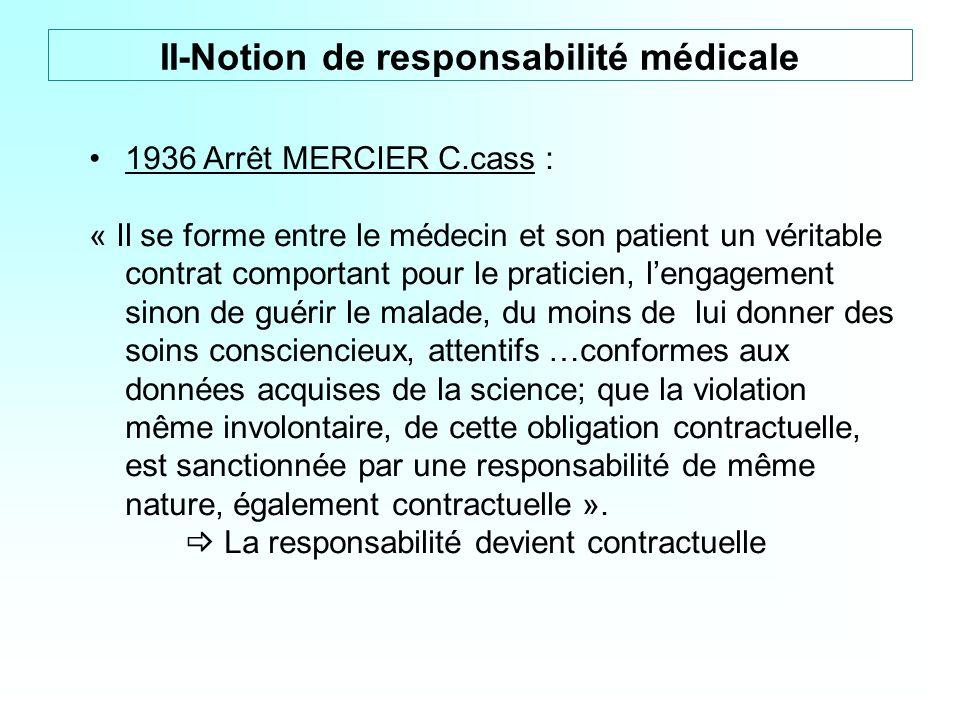 1936 Arrêt MERCIER C.cass : « Il se forme entre le médecin et son patient un véritable contrat comportant pour le praticien, lengagement sinon de guér