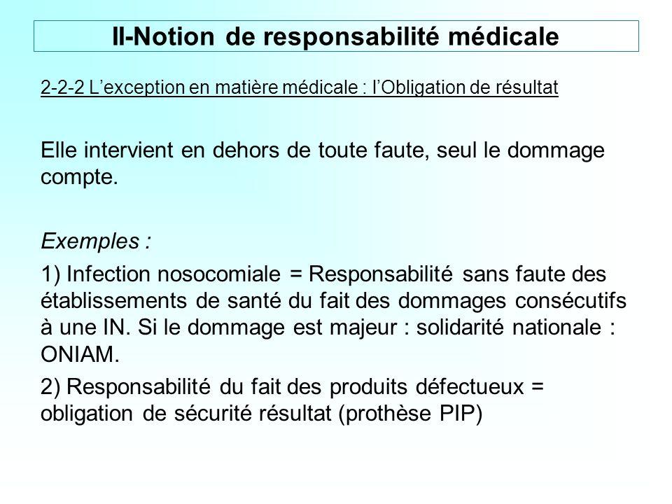 2-2-2 Lexception en matière médicale : lObligation de résultat Elle intervient en dehors de toute faute, seul le dommage compte. Exemples : 1) Infecti