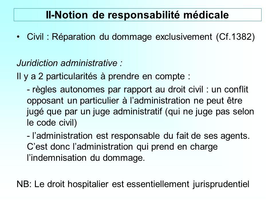 Civil : Réparation du dommage exclusivement (Cf.1382) Juridiction administrative : Il y a 2 particularités à prendre en compte : - règles autonomes pa