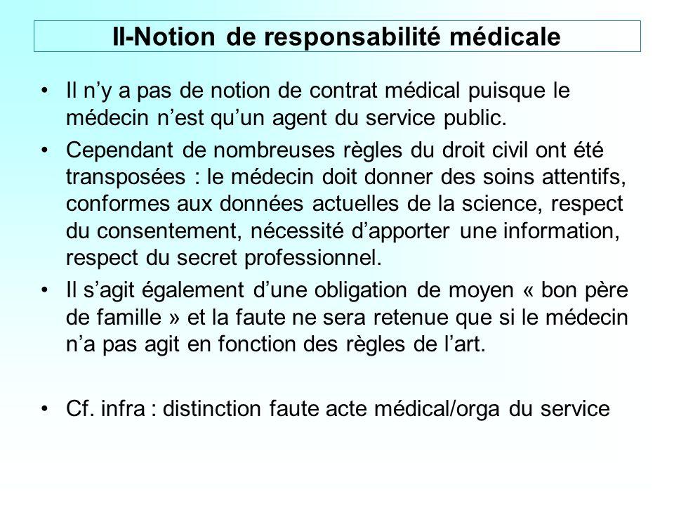 Il ny a pas de notion de contrat médical puisque le médecin nest quun agent du service public. Cependant de nombreuses règles du droit civil ont été t