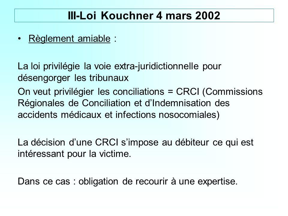 Règlement amiable : La loi privilégie la voie extra-juridictionnelle pour désengorger les tribunaux On veut privilégier les conciliations = CRCI (Comm
